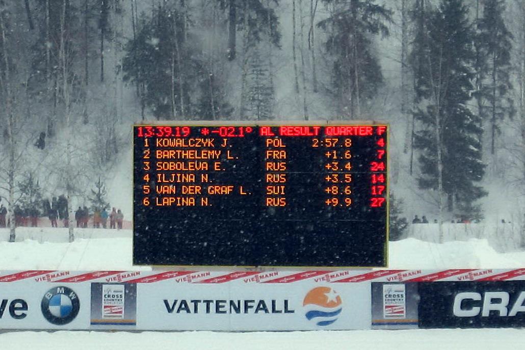 Табло Т1132-150 для биатлона и лыжных гонок